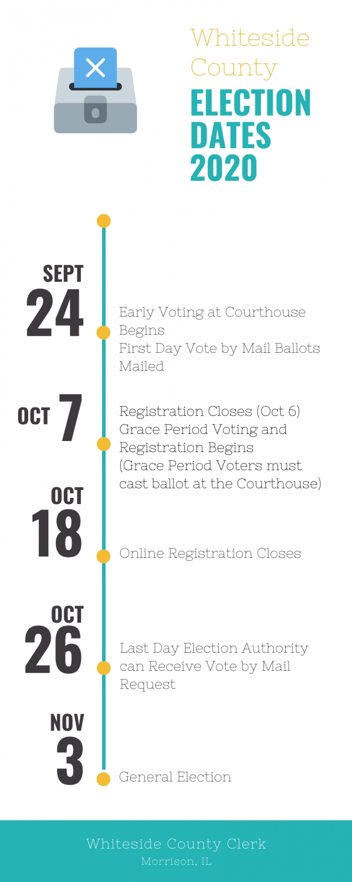 Important Election Dates