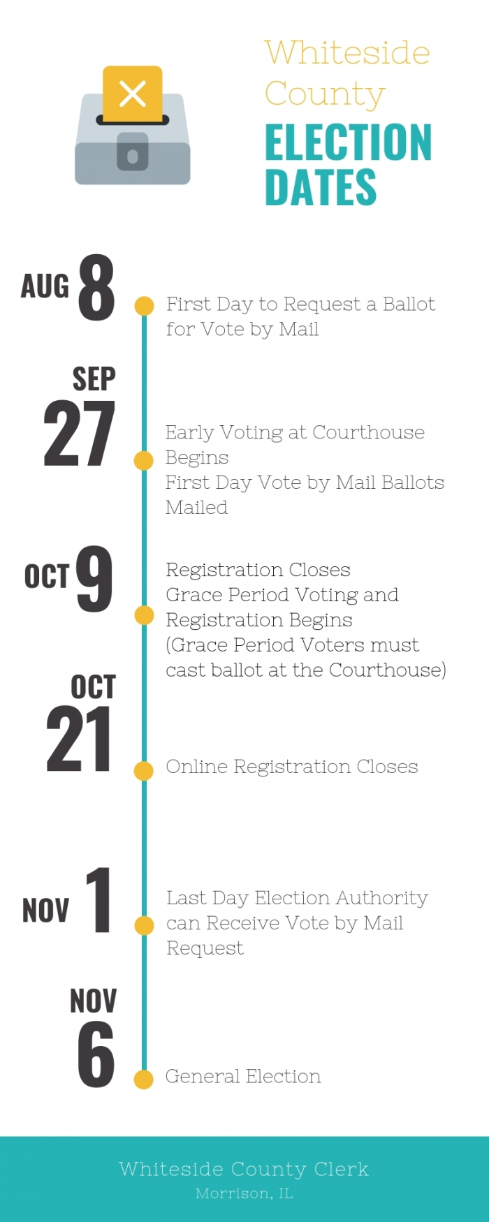Important Election Dates & Information